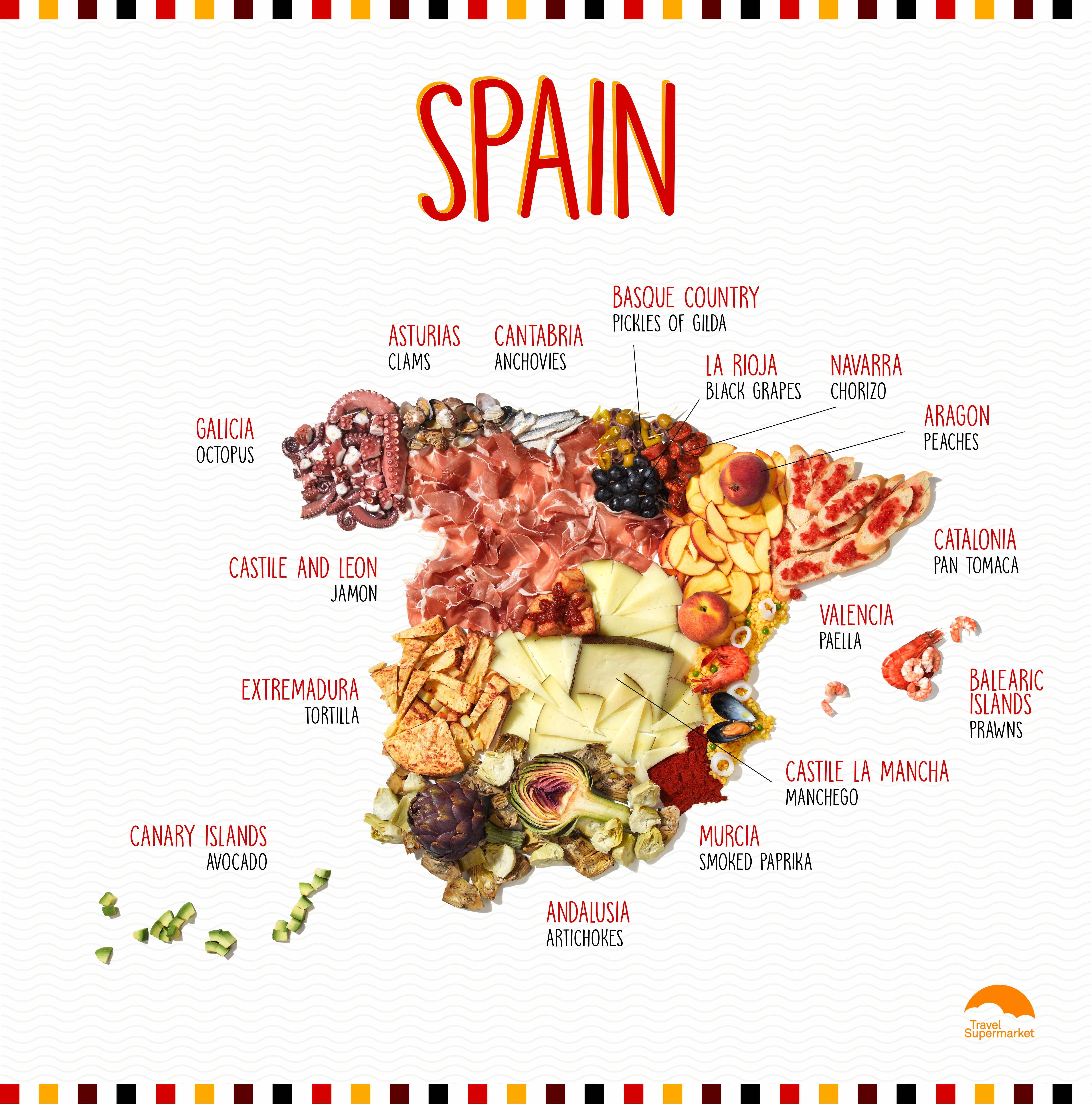 Infographics about food in spanish 2416314 - chesslinks.info