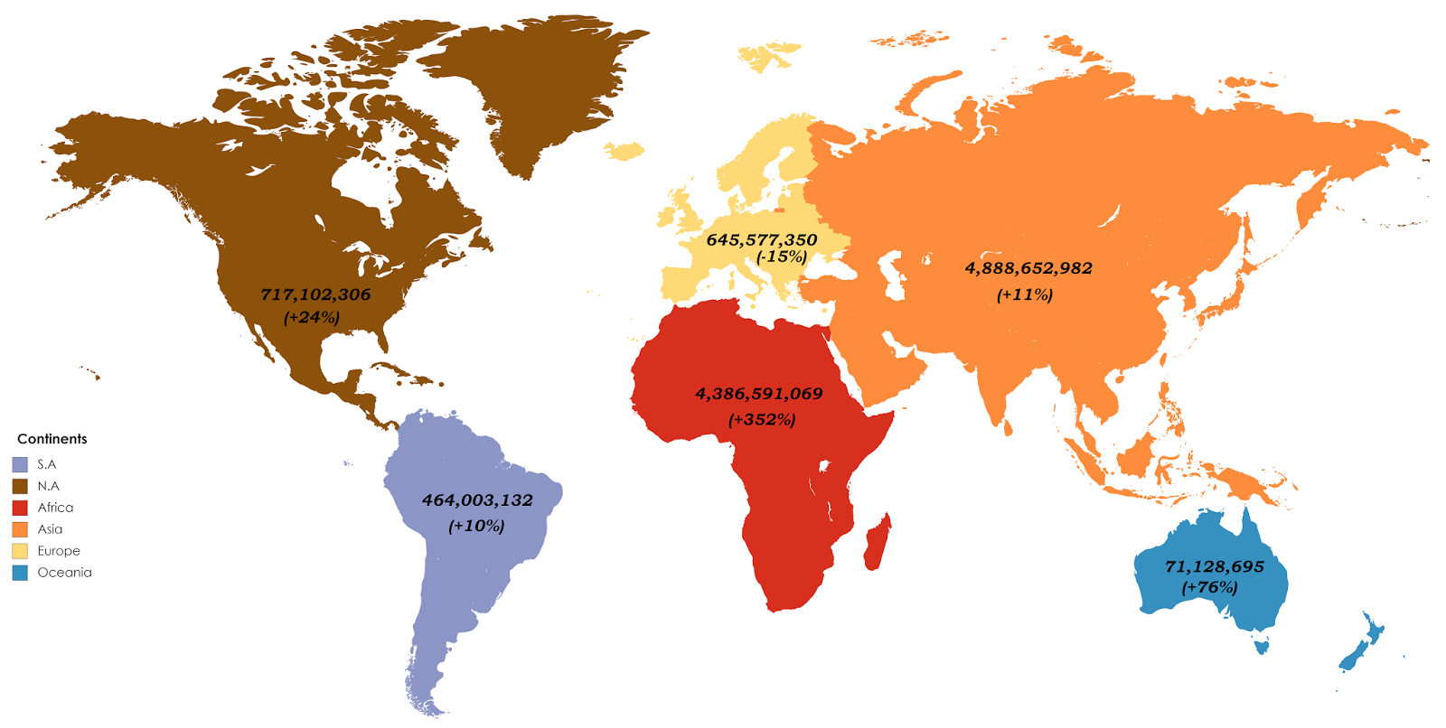 The Population Of Continents By 2100 Vivid Maps