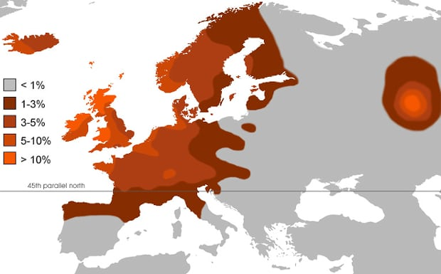 Red hair in Europe