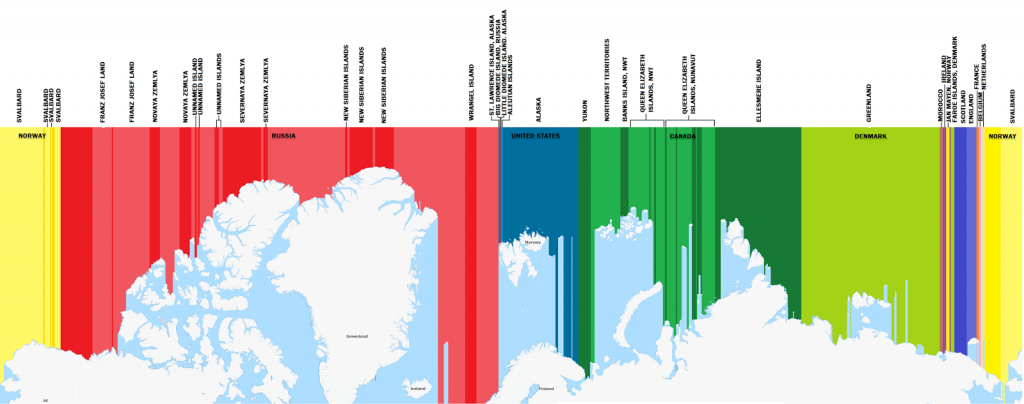 What's at the opposite side of the Arctic Ocean