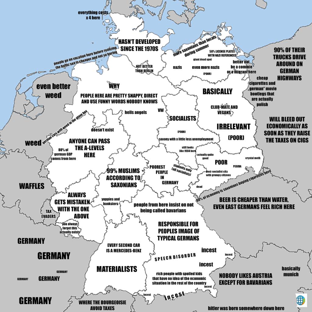 German society & stereotypes