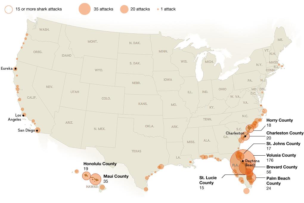 Location of Shark Attacks in the U.S.