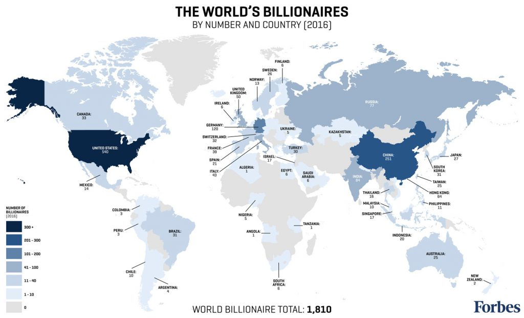 The world's billionaires by number & country (2016)