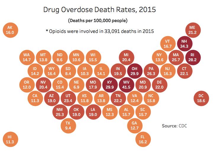 Drug Overdose Death Rates (2015)