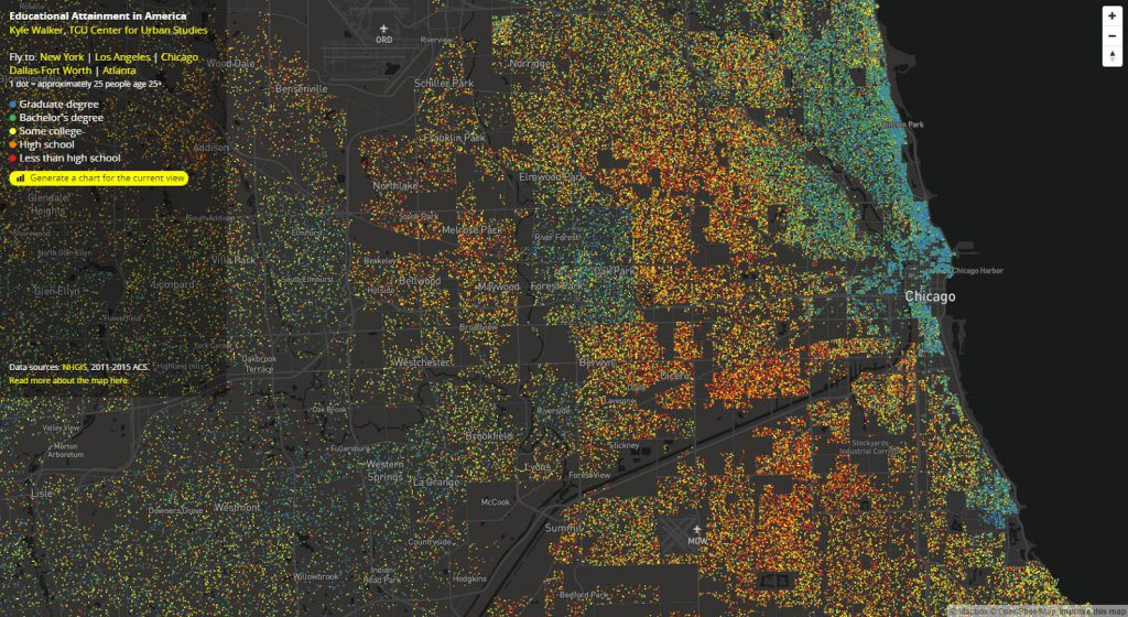 Educational Attainment in Chicago