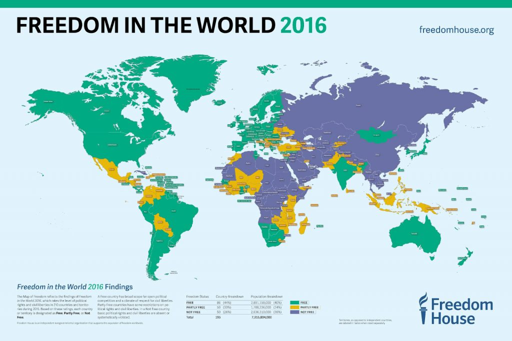Freedom in the world (2016)