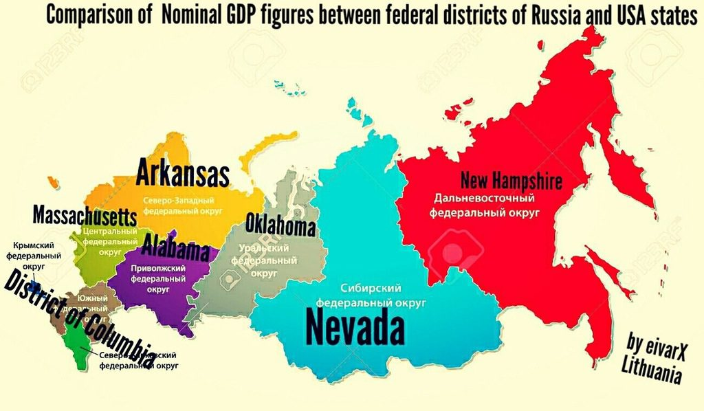 Comparison of Nominal GDP figures between federal districs of Russia and U.S. states