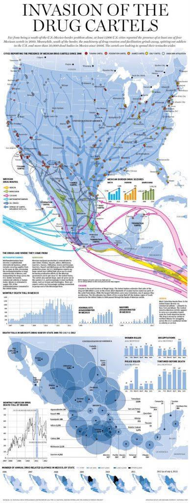 Invasion of the drug cartels