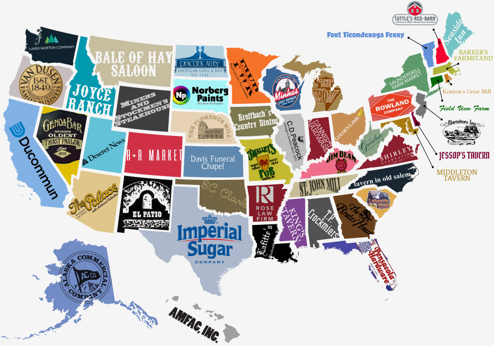 The Oldest Business in Each U.S. State