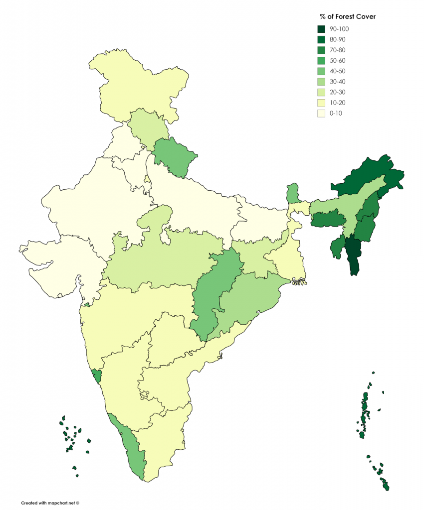 India by % of forest cover