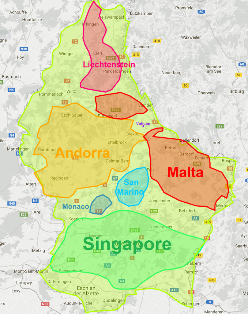 Luxembourg is not a microstate