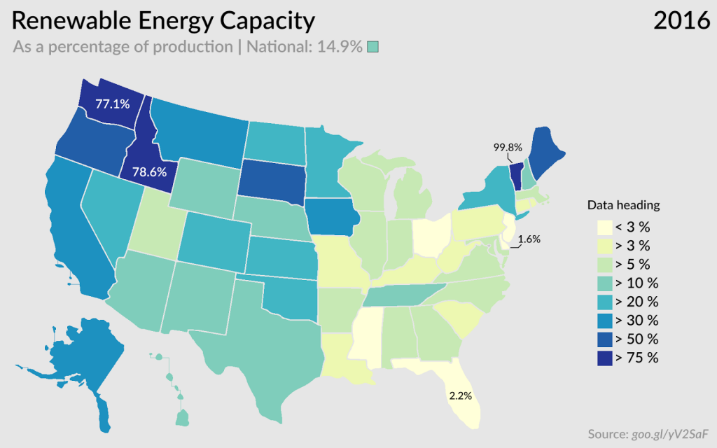Renewable energy production by U.S. state (2016)