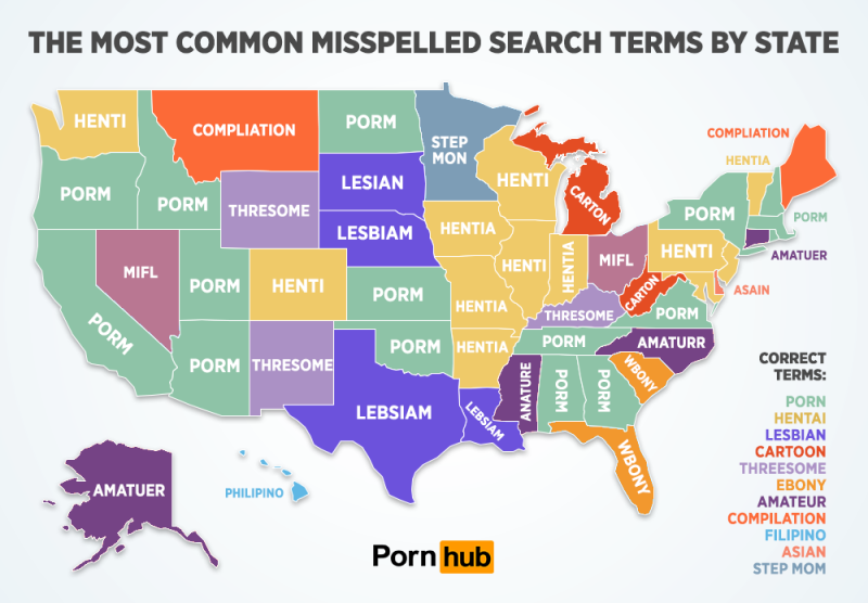 The most commonly misspelled porn search in every U.S. state