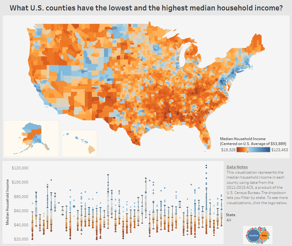 Median household income in each U.S. county