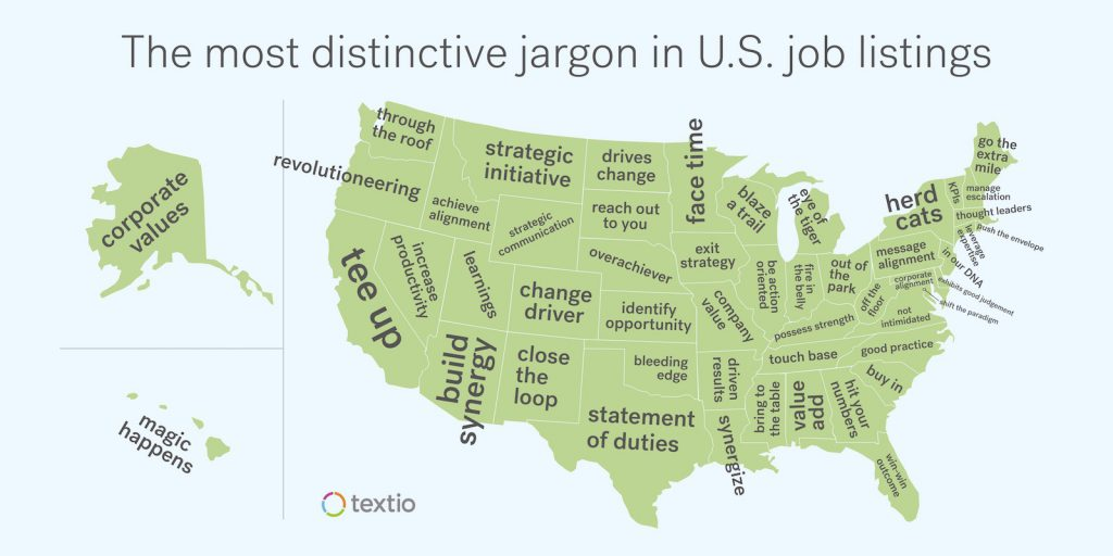 The most distinctive jargon in US job listings