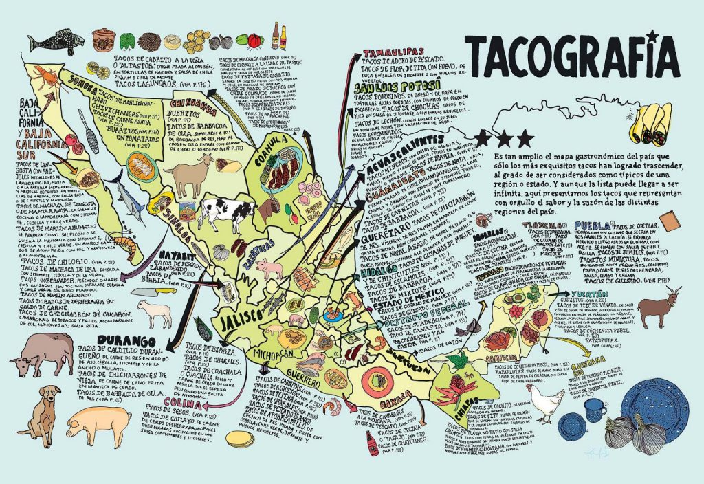 Tacography, a map of different tacos from around Mexico (Spanish)