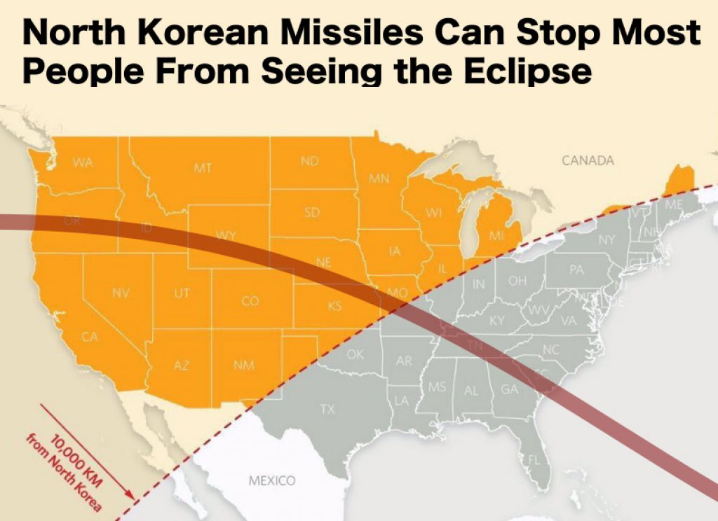 North Korean missiles can stop most people from seeing the eclipse