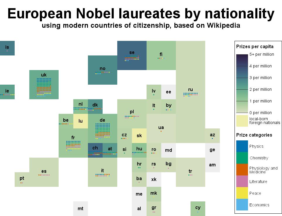 European Nobel laureates by nationality