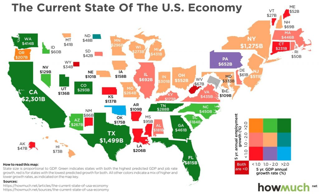 Which US States Have Recovered from Recession