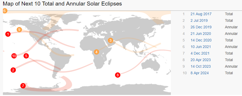 Map of next 10 total and annual solar eclipses
