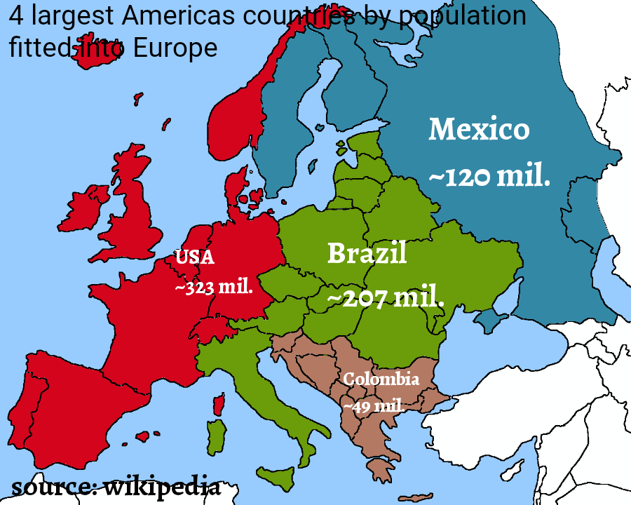 Four largest Americas countries by population fitted into Europe