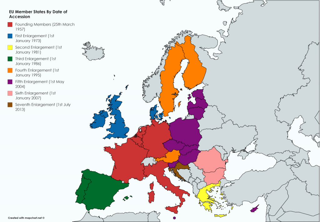 EU Member States By Date of Accession