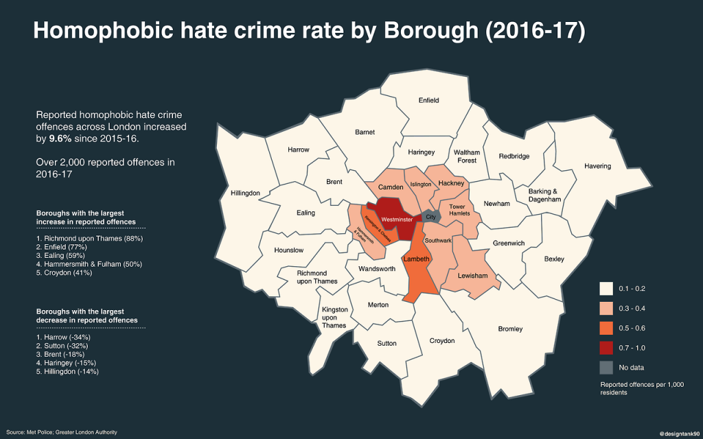 Homophobic hate crime rate in London (2016 - 2017)
