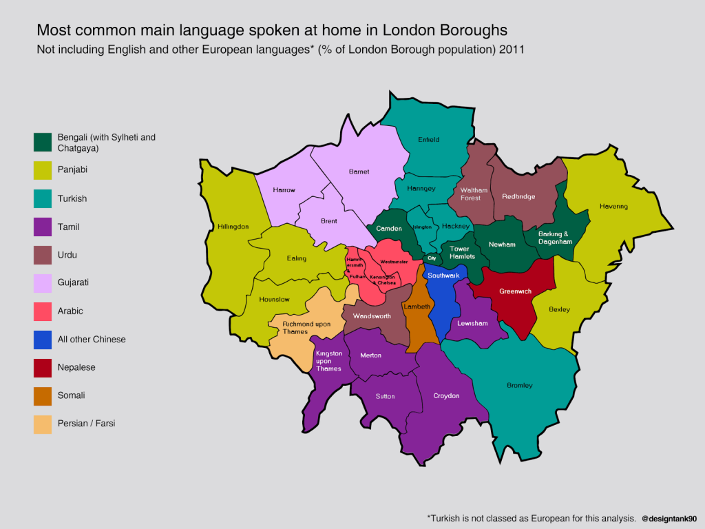 Most Common Main Language Spoken At Home In London Not Including - What's the most common language in the world