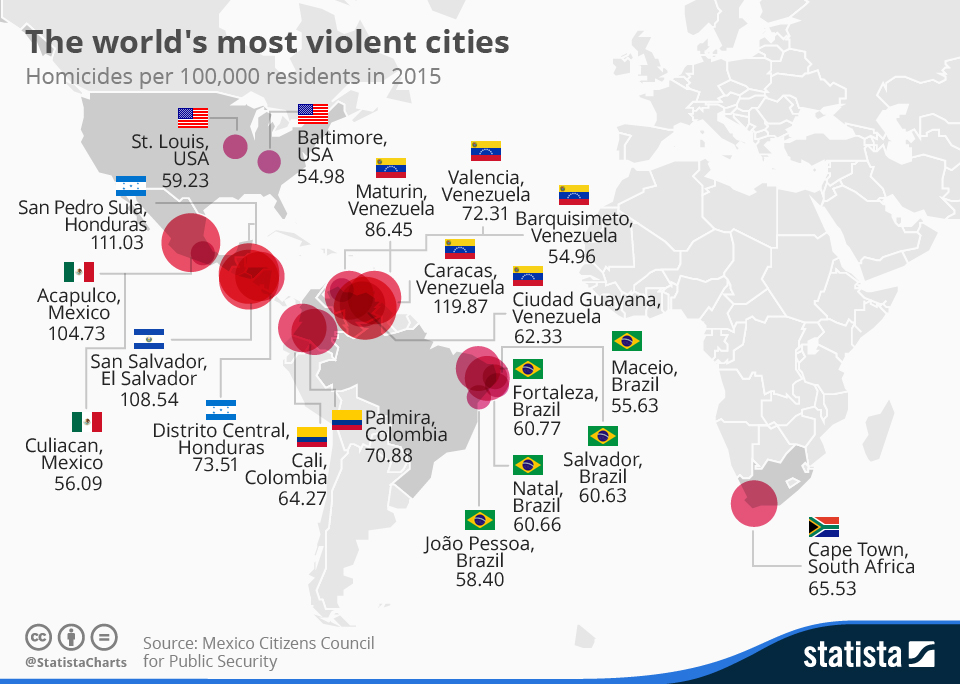 The world's most violent cities (homicides per 100,000 residents)