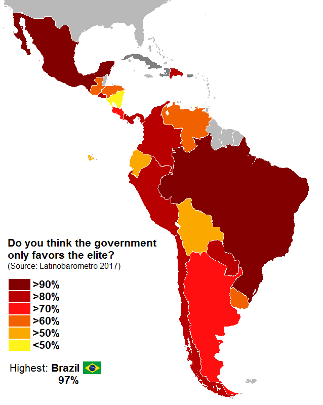 Percentage of Latin Americans who think the government only favors the elite (2017)