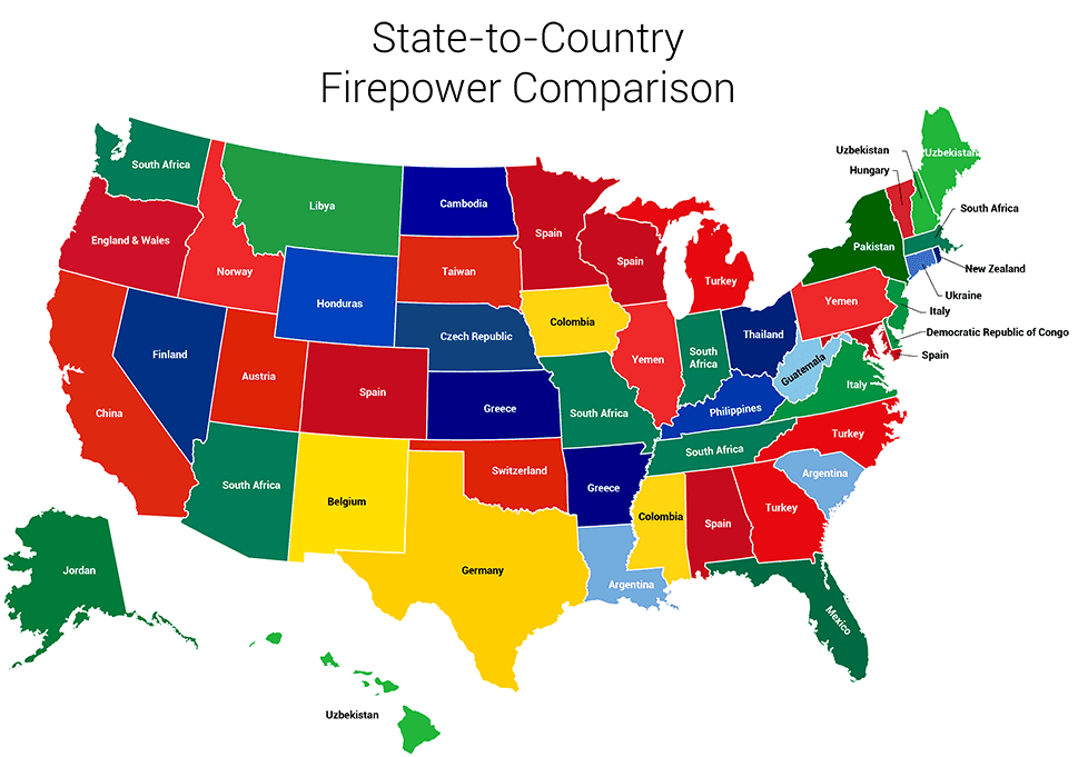 State-to-county firepower comparsion