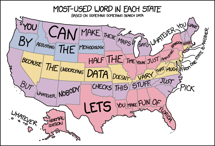 Most-used word in the U.S.