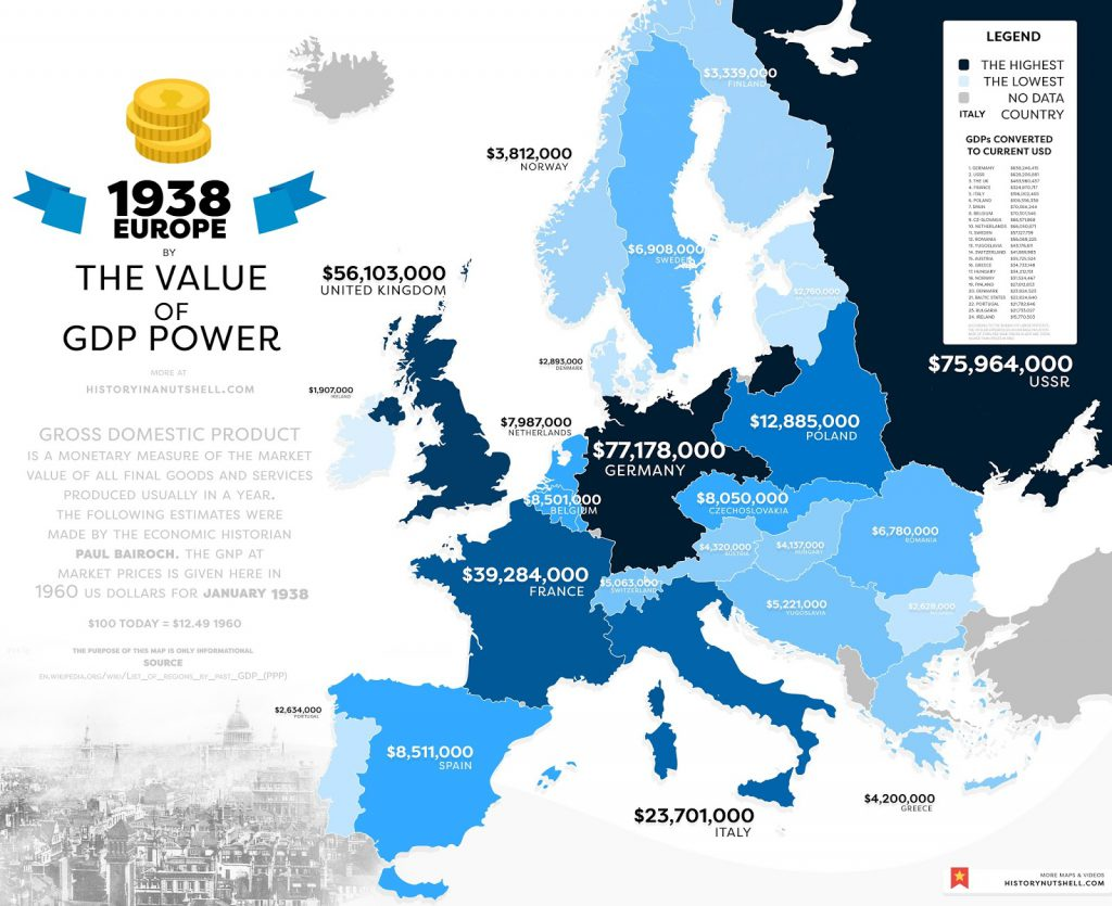 Europe by the value of GDP power (1938)