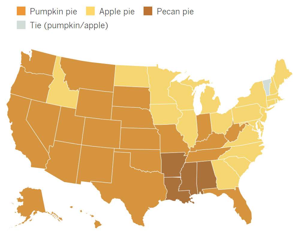 Pumpkin and apple pie are neck in neck for the most popular pie recipe