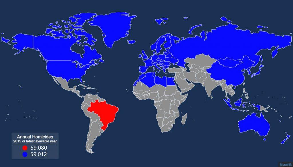 Annual homicides in Brazil