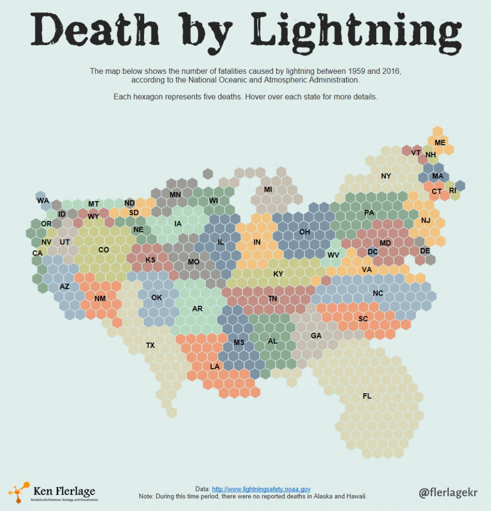 Death by ligthning by state
