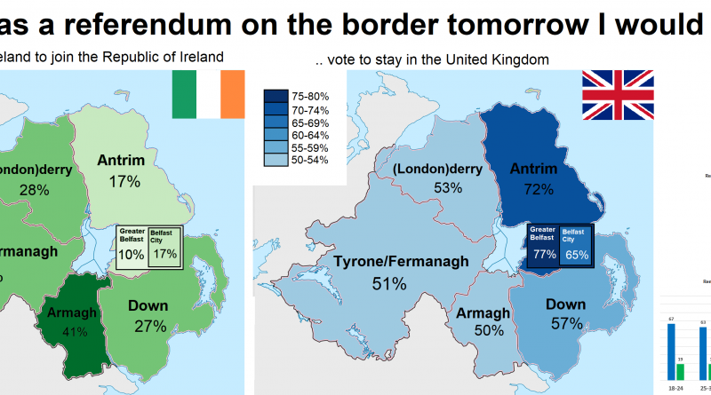 If there was a referendum on the Northern Ireland border…