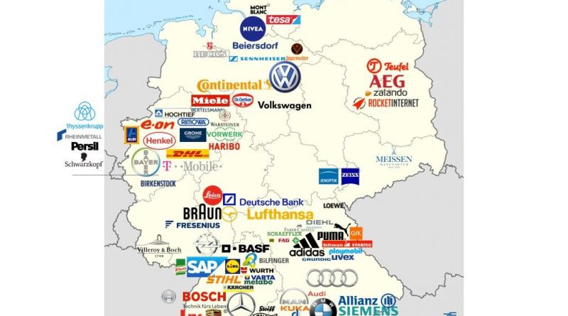 German Brands