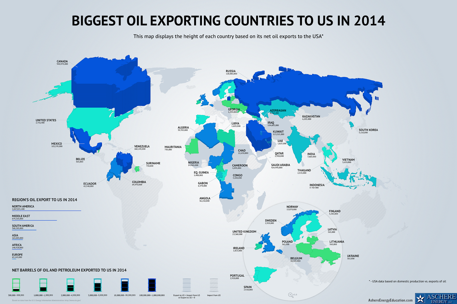 Biggest oil exporting countries to U S  (2014) - Vivid Maps