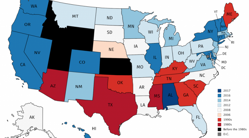 The last time a stated voted for a Democratic candidate for U.S. senate