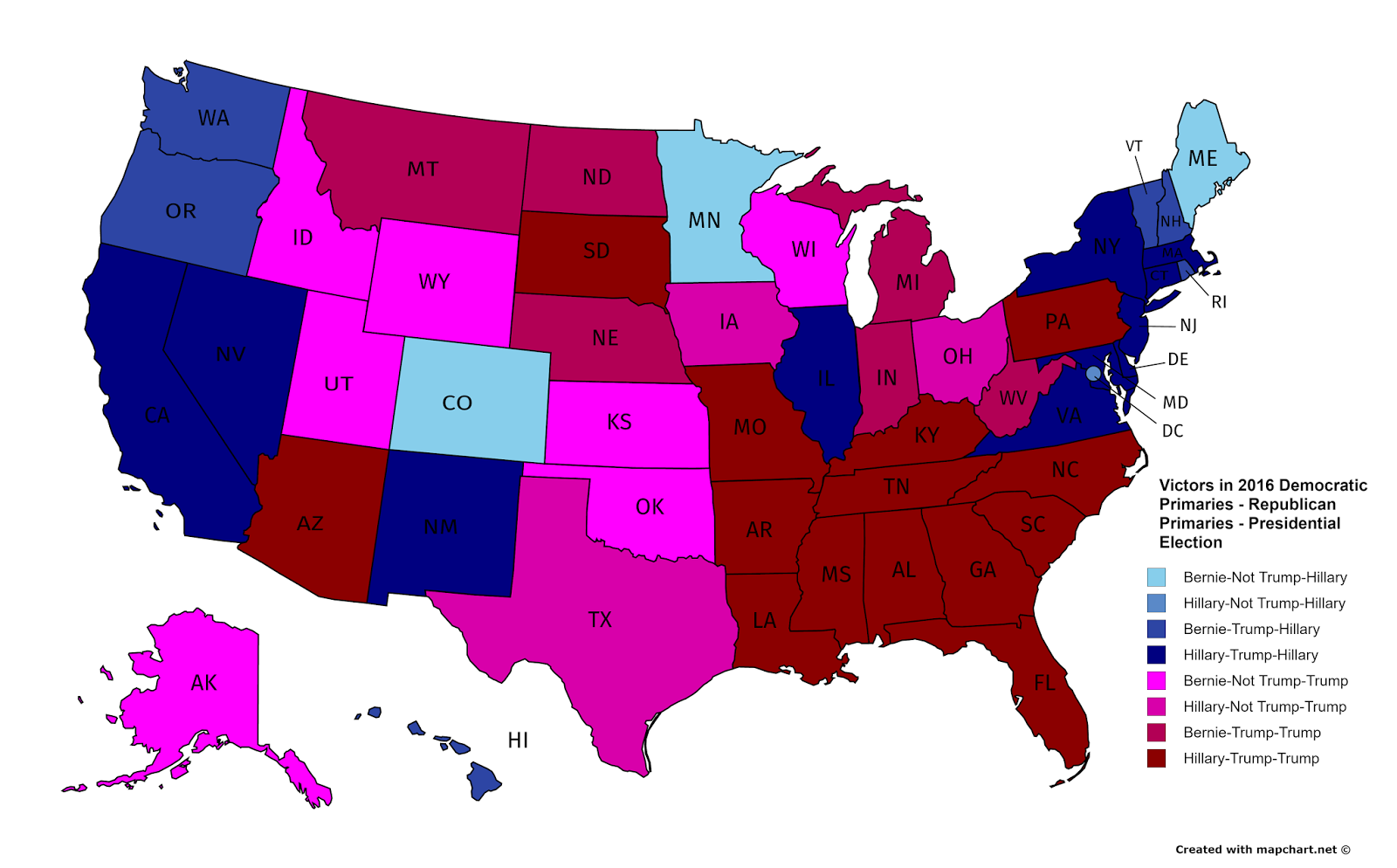 US states by victors of both primaries and the presidential