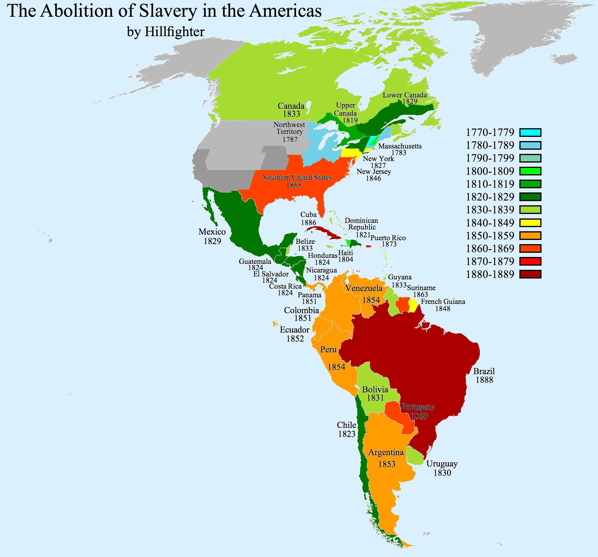 Slavery in Americas