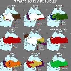 9 Ways to Divide Turkey