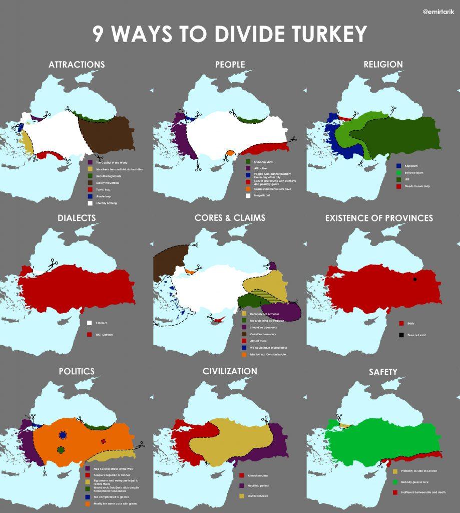 Nine Ways to Divide Turkey