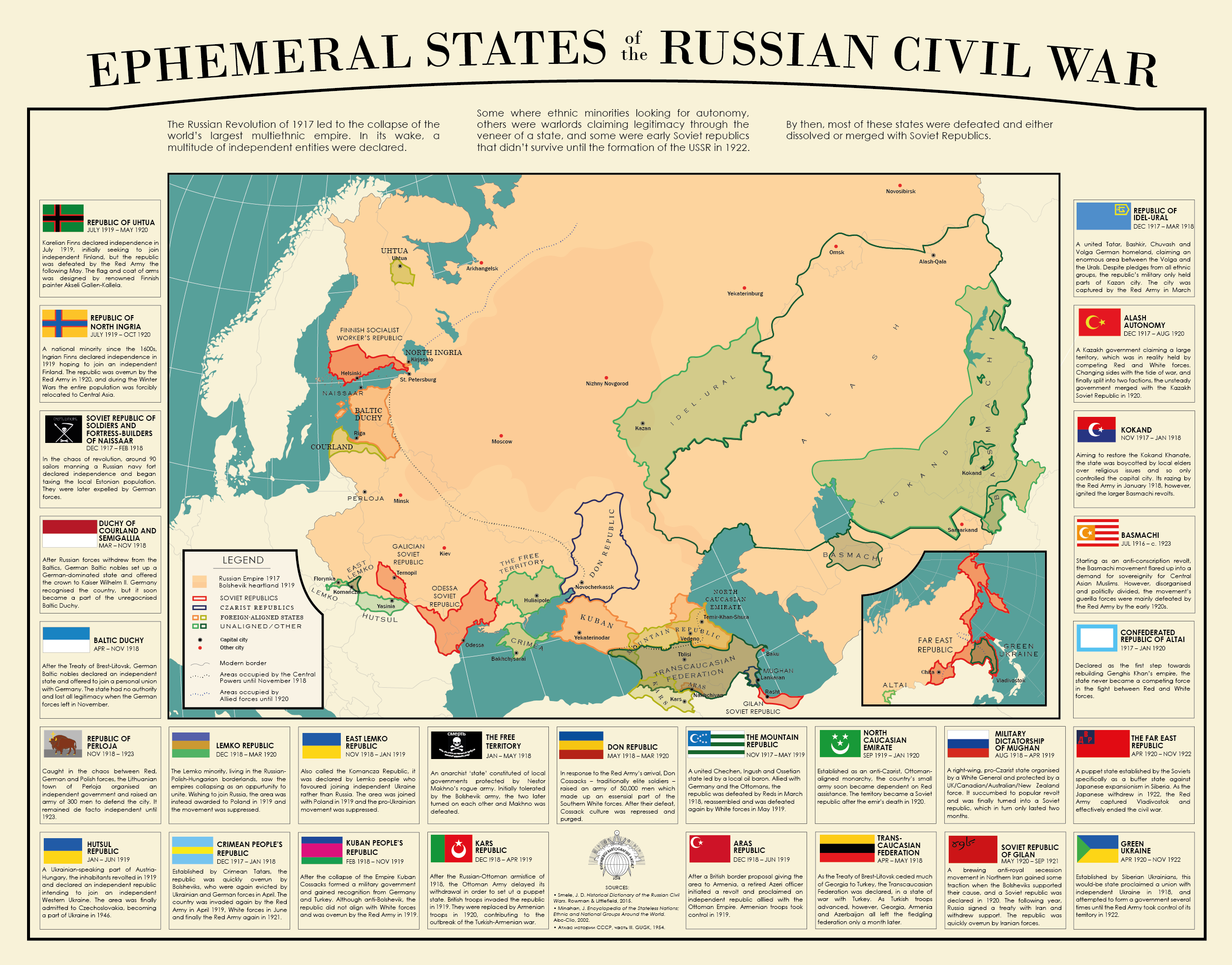 Map Of Germany 1919.Ephemeral States Of The Russian Civil War Vivid Maps