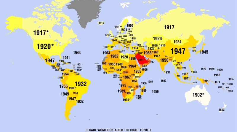The year women got the vote in each country