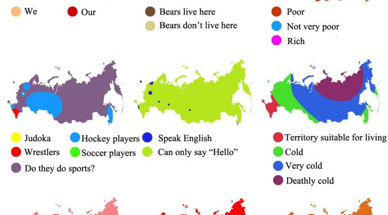 9 Ways to Divide Russia