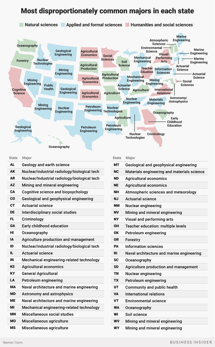 Most disproportionately popular college major in each U.S. state