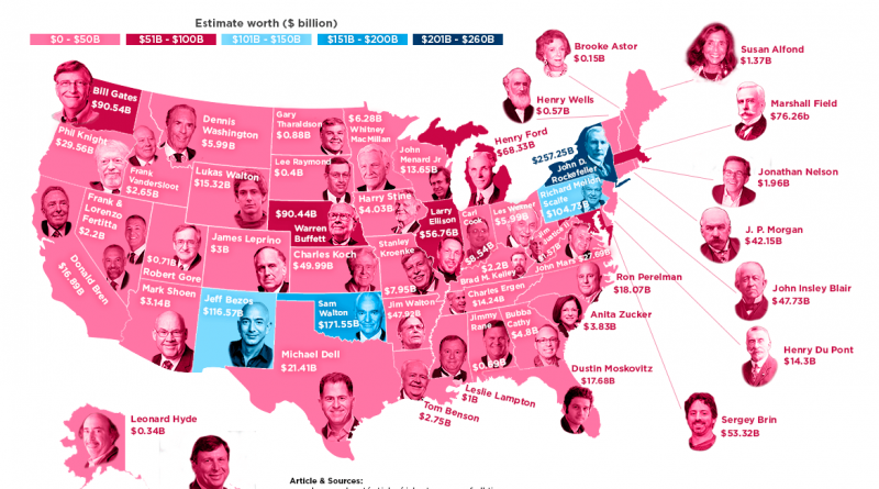 Wealthiest People from each U.S. state