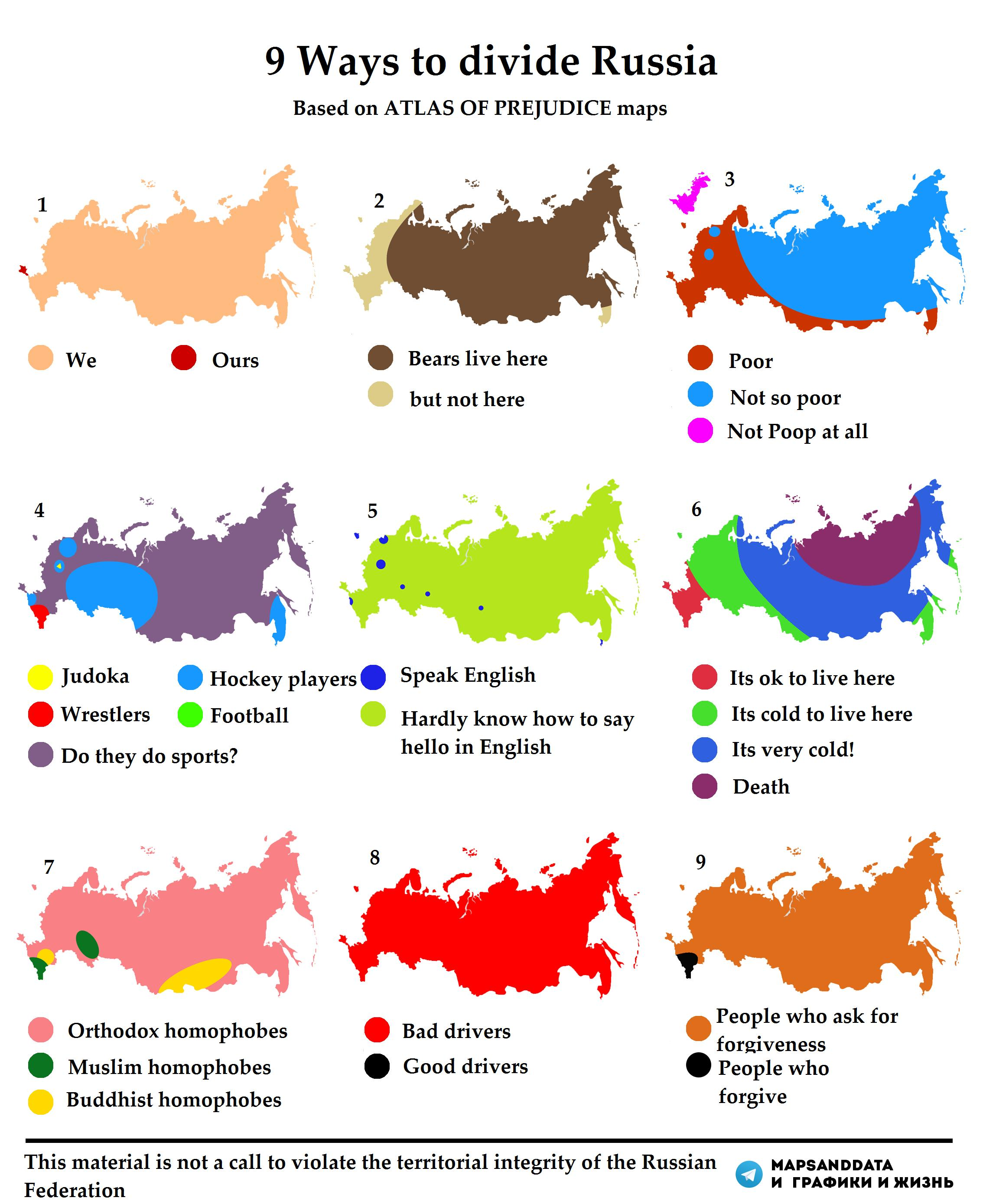 Nine ways to Divide Russia